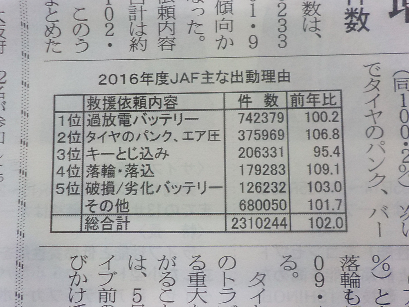 JAF 2016